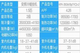 家里的空调挂机,用1.5平方还是4平方的电线?